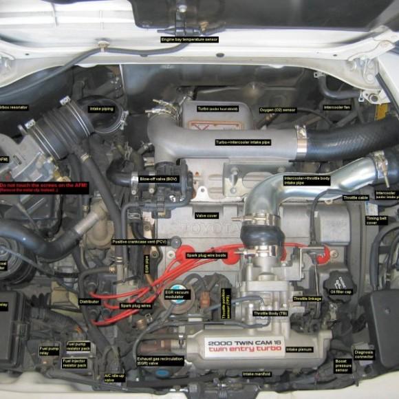 Handy MR2 3S-GTE engine layout pic